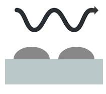 Darstellung einer Lötwelle beim Wellenlöten